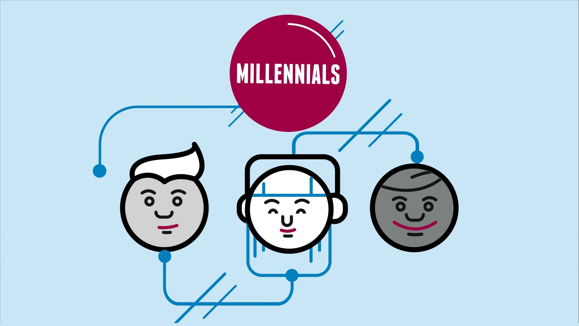 Animated Explainer Video for a Launch Event - 3 heads below Millenials sticker