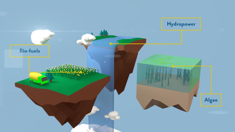 KBR Project Solutions Bio Hydro Algae Animation