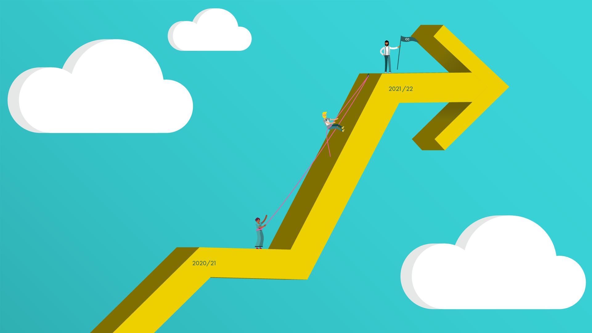 Top 5 Video Marketing Metrics to Track Performance